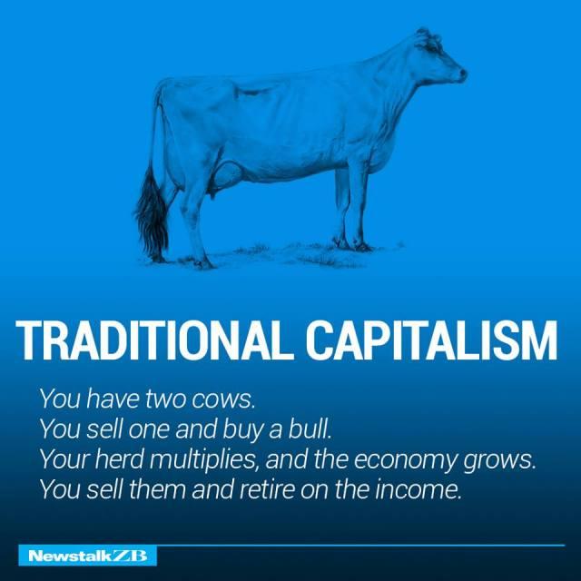 traditional-capitilism