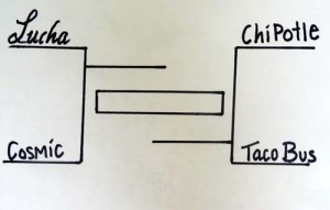 loser bracket copy