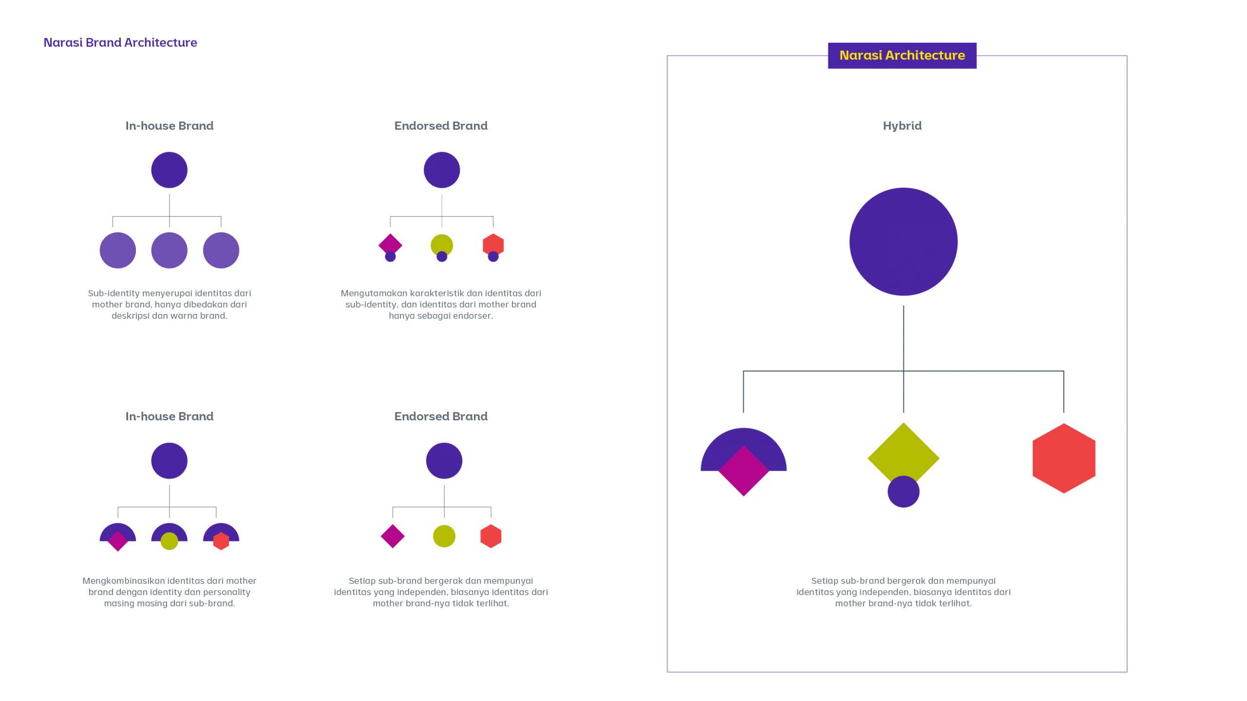 Narasi-Website-Showcase-Visual-Systems-05