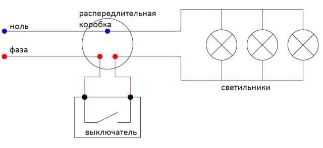 Kaavio pisteiden rinnakkaisliitännästä