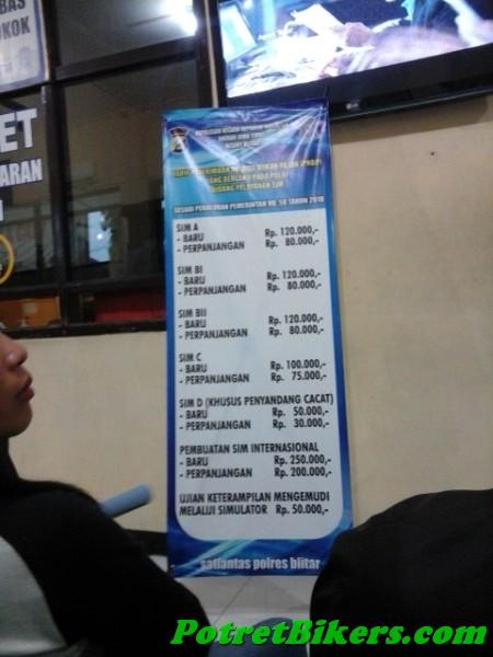 Tarif Perpanjangan SIM Indonesia