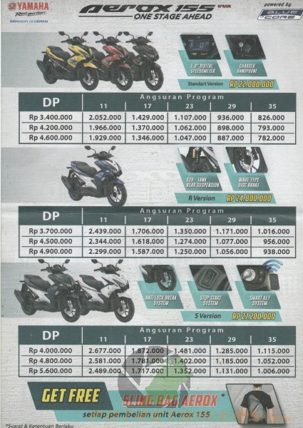Yamaha Aerox 155 VVA (3)