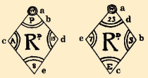 Patent Office Pottery Marks