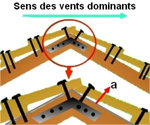 Plan de montage des planches de toiture du poulailler