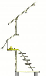 Construire un poulailler : plan