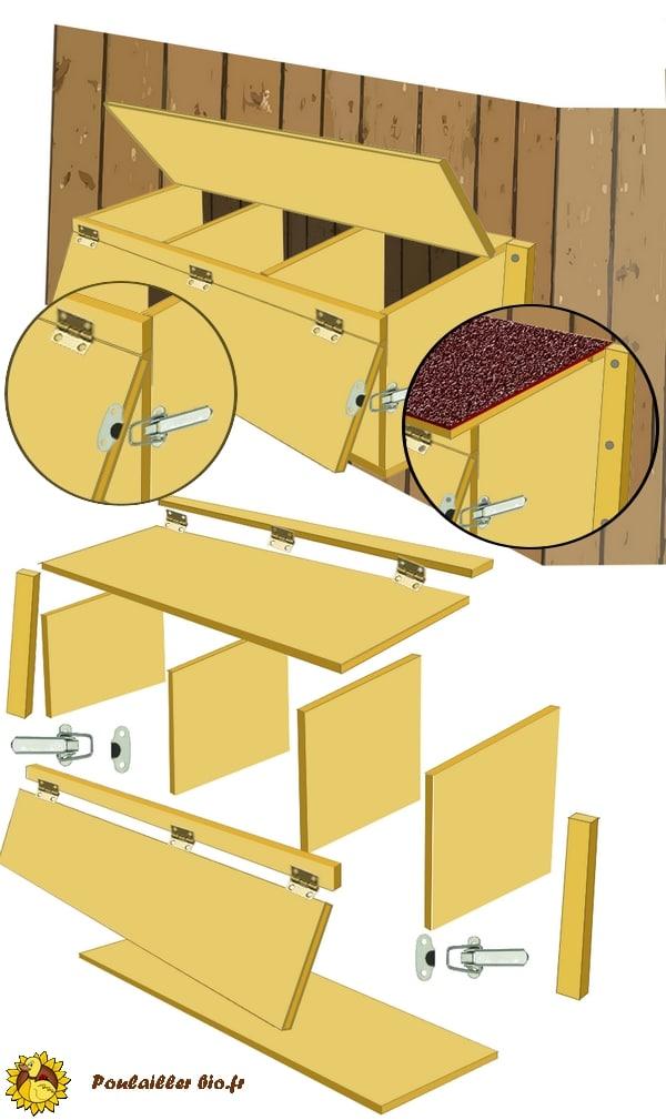 Construire des pondoirs nichoirs pour poules plans for L interieur d un poulailler