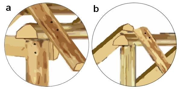 détails du montage de l'armature de la cabane
