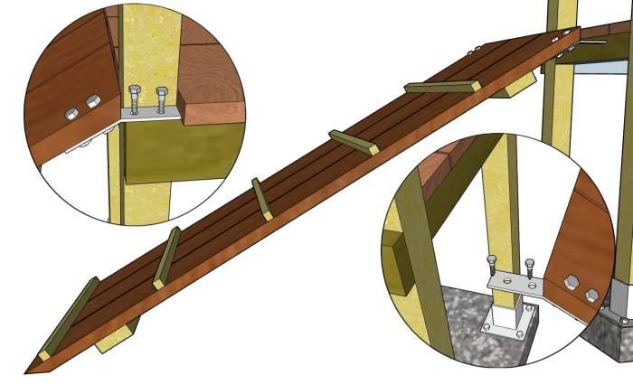 montage-de-la-rampe-dacces-au-quai-de-traite-pour-chevre-ou-brebis