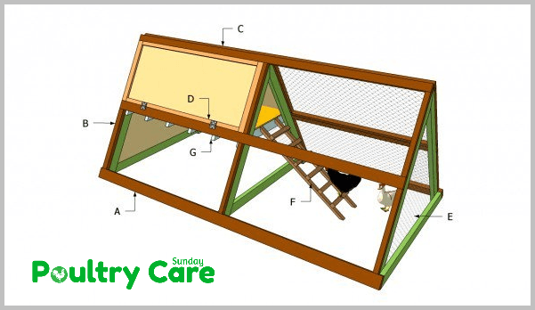 Simple_A_Frame_Chicken_Coop