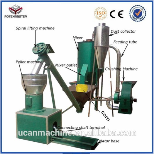 Shandong Rotex Machinery Poultry Pellet Feed Machine 2