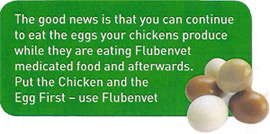 Withdrawal Period of Flubenvet