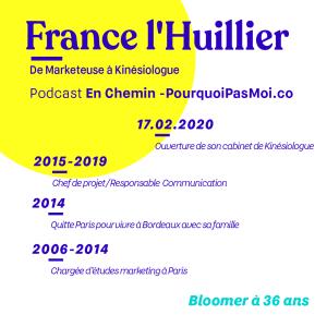 parcours France l'huillier kinésiologue
