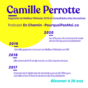 Camille Perrotte parcours podcast