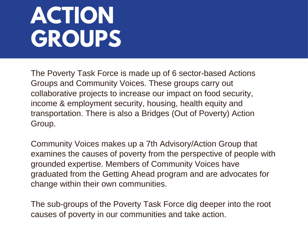 The Poverty Task Force is made up of 6 sector-based Actions Groups and Community Voices. These groups carry out collaborative projects to increase our impact on food security, income and employment security, housing, health equity and transportation. There is also a Bridges (Out of Poverty) Action Group. Community Voices makes up a 7th Advisory/Action Group that examines the causes of poverty from the perspective of people with grounded expertise. Members of Community Voices have graduated from the Getting Ahead program and are advocates for change within their own communities. The sub-groups of the Poverty Task Force dig deeper into the root causes of poverty in our communities and take action.