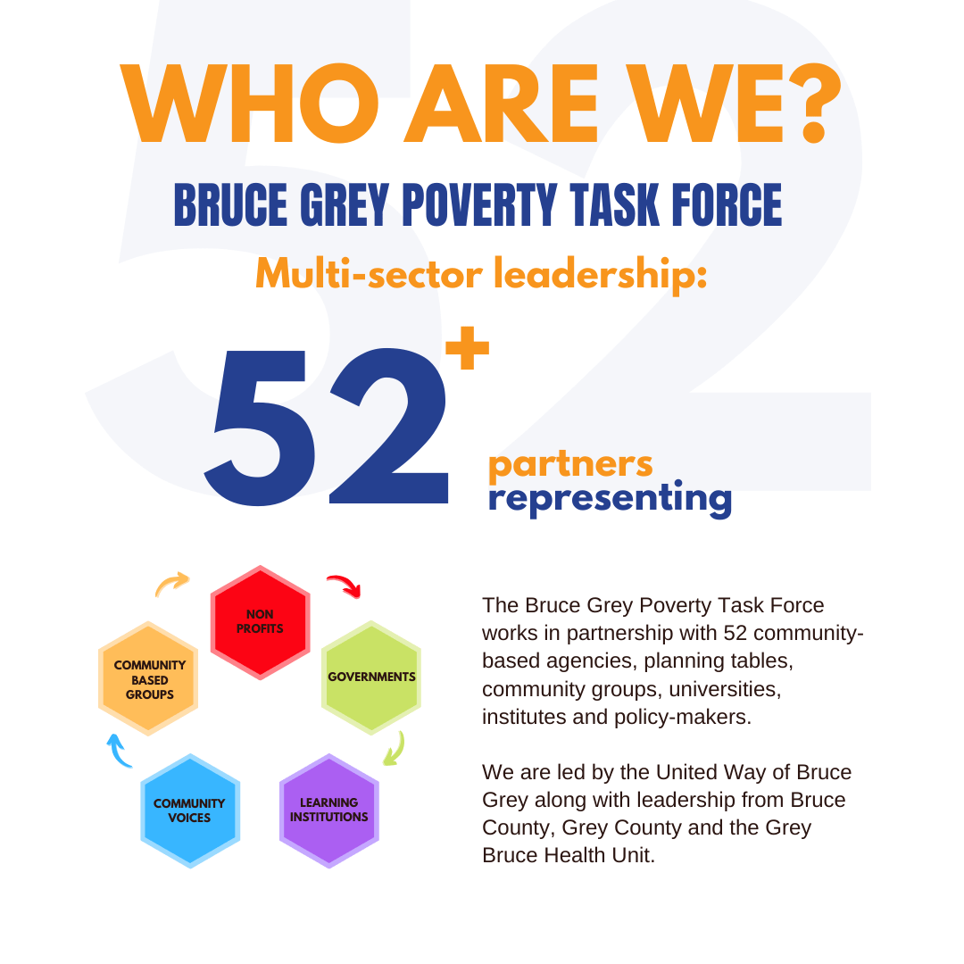 The Bruce Grey Poverty Task Force works in partnership with 52 community-based agencies, planning tables, community groups, universities, institutes and policy-makers. We are led by the United Way of Bruce Grey along with leadership from Bruce County, Grey County and the Grey Bruce Health Unit.
