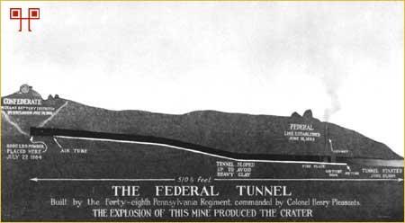 Presjek tunela
