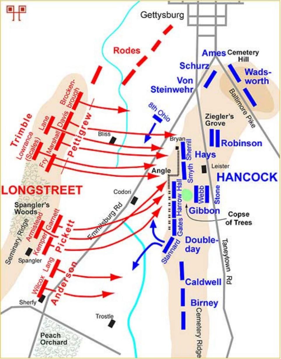 Pokreti južnjačkih postrojba za Pickettovog napada na sjevernjački centar