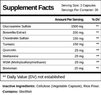 ProJoint Plus Reviews-supplement facts