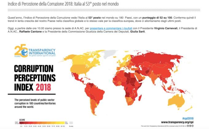 I dati. Corruption Perceptions Index 2018