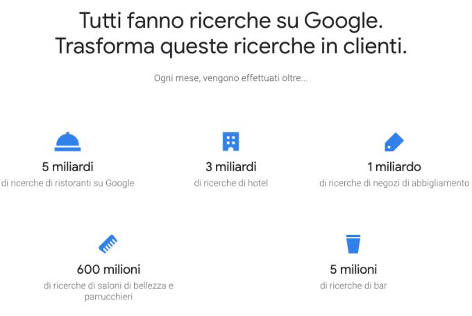 Tutti fanno ricerche su Google. Usa My Business.