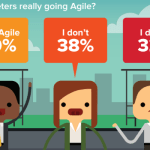 Online Marketing News: Agile Marketers, Facebook Sends Waves & Faster Mobile Ads