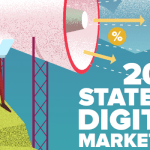 Online Marketing News: State of Digital Marketing, New Geostickers & Top B2B Channels