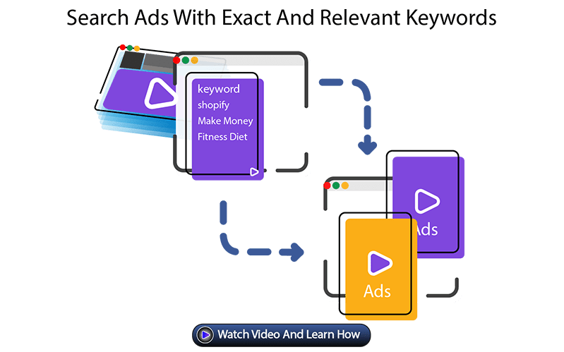 Poweradspy review- search ads shopify