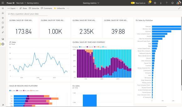 Sample dashboard with new look on
