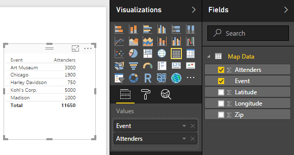 Table Visual Fields