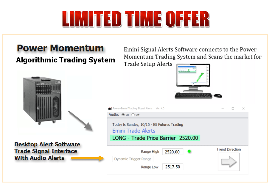 power-emini-limited-time-offer