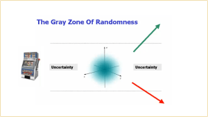 emini gray zone