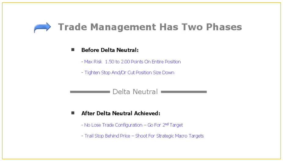 Trade Management 2 Phases
