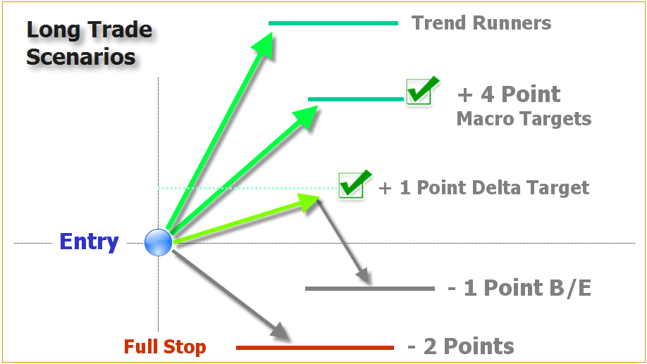 PowerEmini Trading Configurations