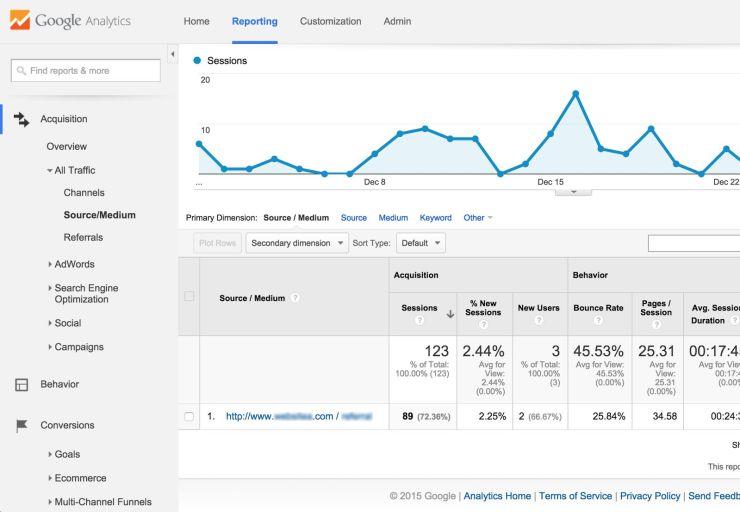Website Traffic - Google Analytics