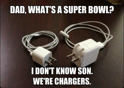 Chargers copy