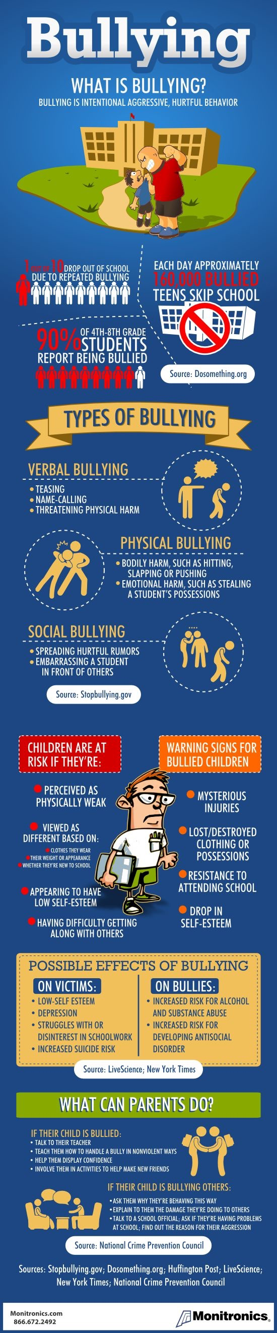 anti bullying slogans