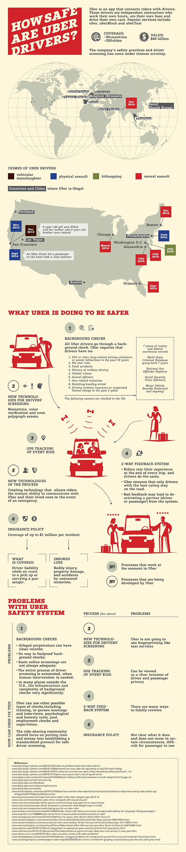how safe are uber drivers