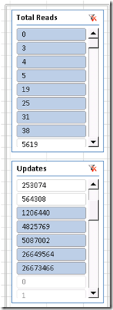 PowerPivot Slicers for Indices