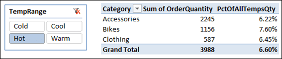 Percentage of Total PowerPivot Measure using ALL function
