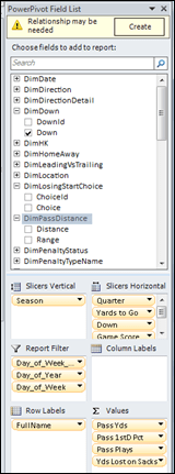 Field List is a Blender