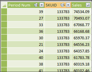 Sales Table linked to a period number, not linked to a date