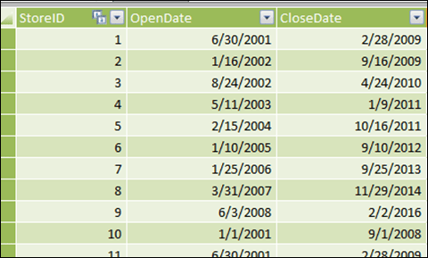 I'm Going to Use These (Fictional) Store Open and Close Dates to Drive my PowerPivot Same Store Sales Calc