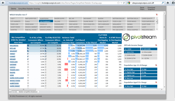 With PowerPivot, Document Becomes Application in the Browser, and Excel Pro –> Hero