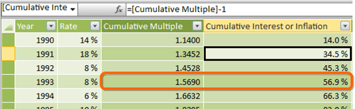 Cumulative Inflation/Interest in Power Pivot - Who Needs PRODUCTX?