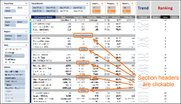 Production Power Pivot Enterprise Scorecard for a $10B+ Company