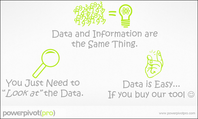 "The three big lies of data: 1) Data and Information are the Same Thing. 2) You Have the Data, Now You Just Need a Tool to ""Look at It."" 3) Data is Easy."
