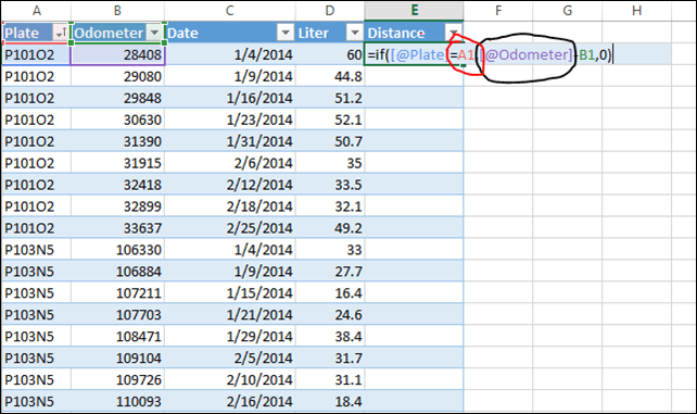 How to Compare the Current Row to the Previous Row Using DAX