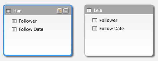Follower Lists in Power Pivot / Power BI / Data Model