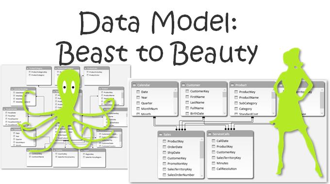 Data Modeling for Power Pivot and Power BI - PowerPivotPro