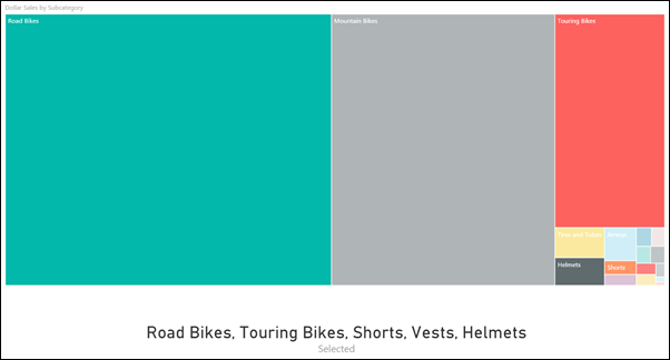 "Power BI Treemap with a Card ""Readout"" Telling Us What was Selected"